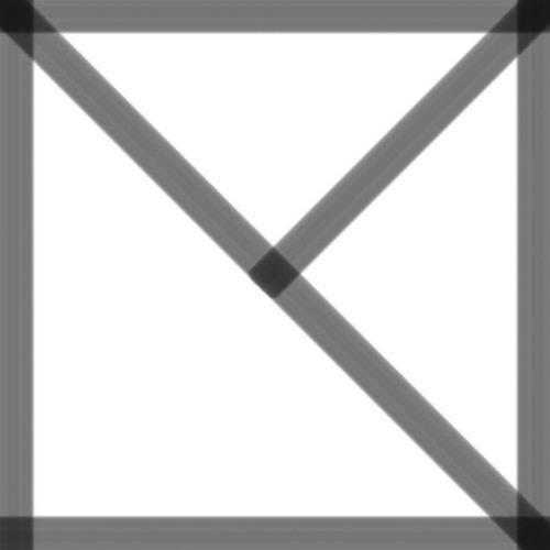 Ramailo Production's avatar