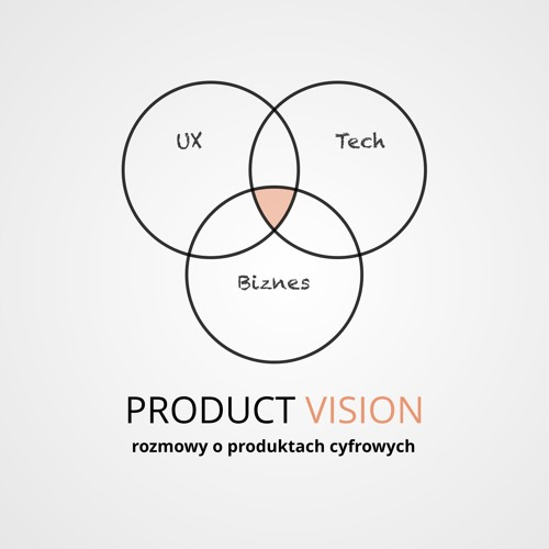 Product Vision Podcast's avatar