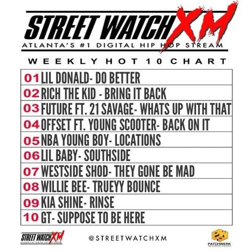 Street Watch XM's avatar