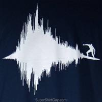 Soundwave Surfing