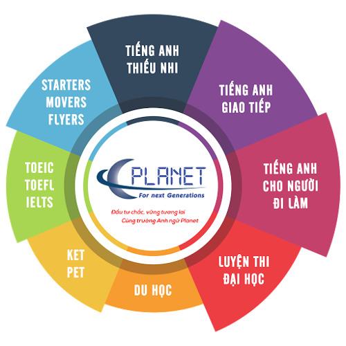 Planet School's avatar