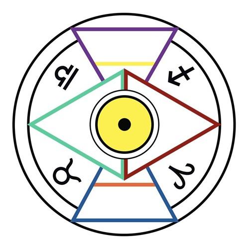 Apocalypse Blues Revival's avatar