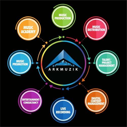 Arkmuzik Global's avatar