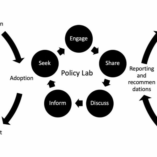 The European Network of Policy Incubators's avatar